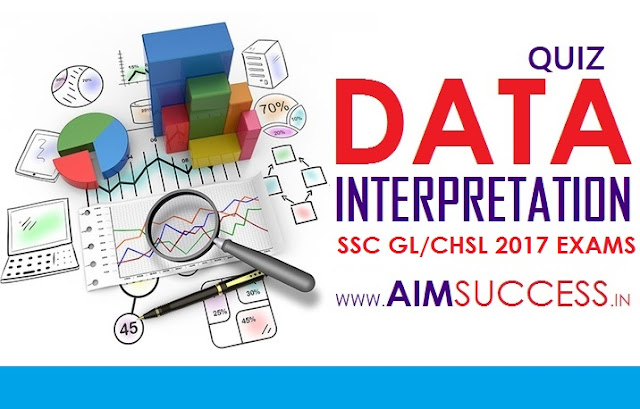 Data Interpretation for SBI PO/Clerk 2018: 03 May