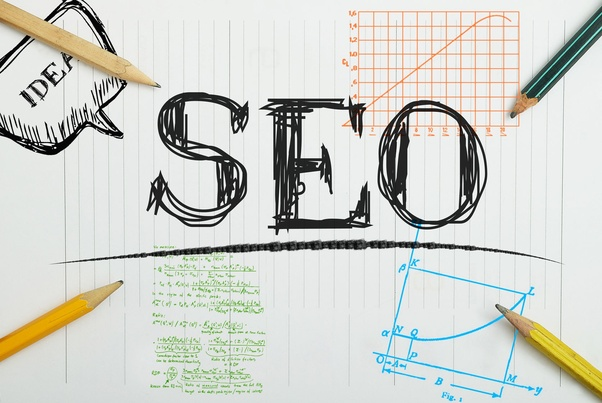 What is SEO - Explanation by SEO Expert at SEO BRUH