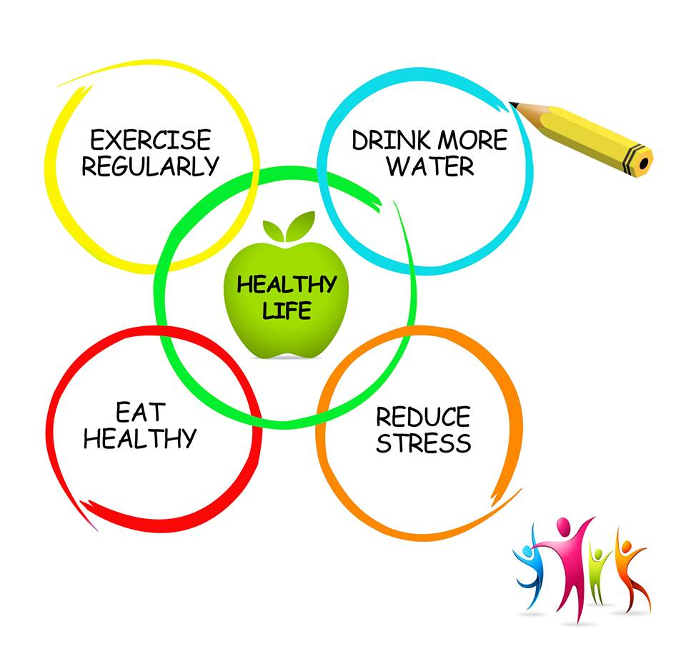 health is wealth Explore maryann rizzo's board health is wealth on pinterest | see more ideas about healthy living, exercise workouts and health.