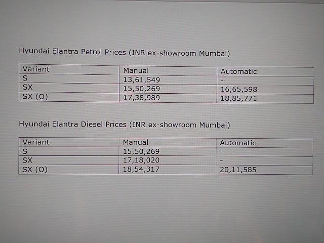 Hyunda Elantra Prices 2016 Mumbai
