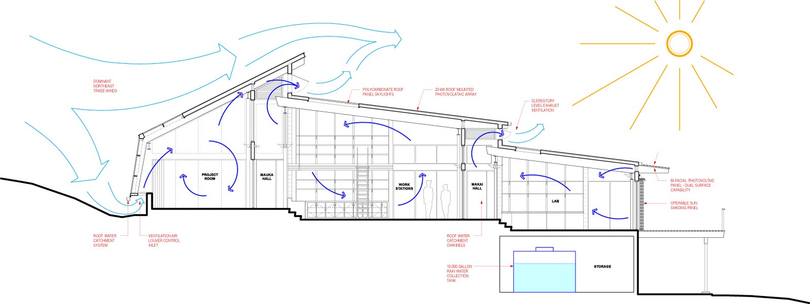 the human brain in photographs and diagrams porsche 997 pcm wiring diagram hawaii preparatory academy energy laboratory : by flansburgh architects ~ housevariety