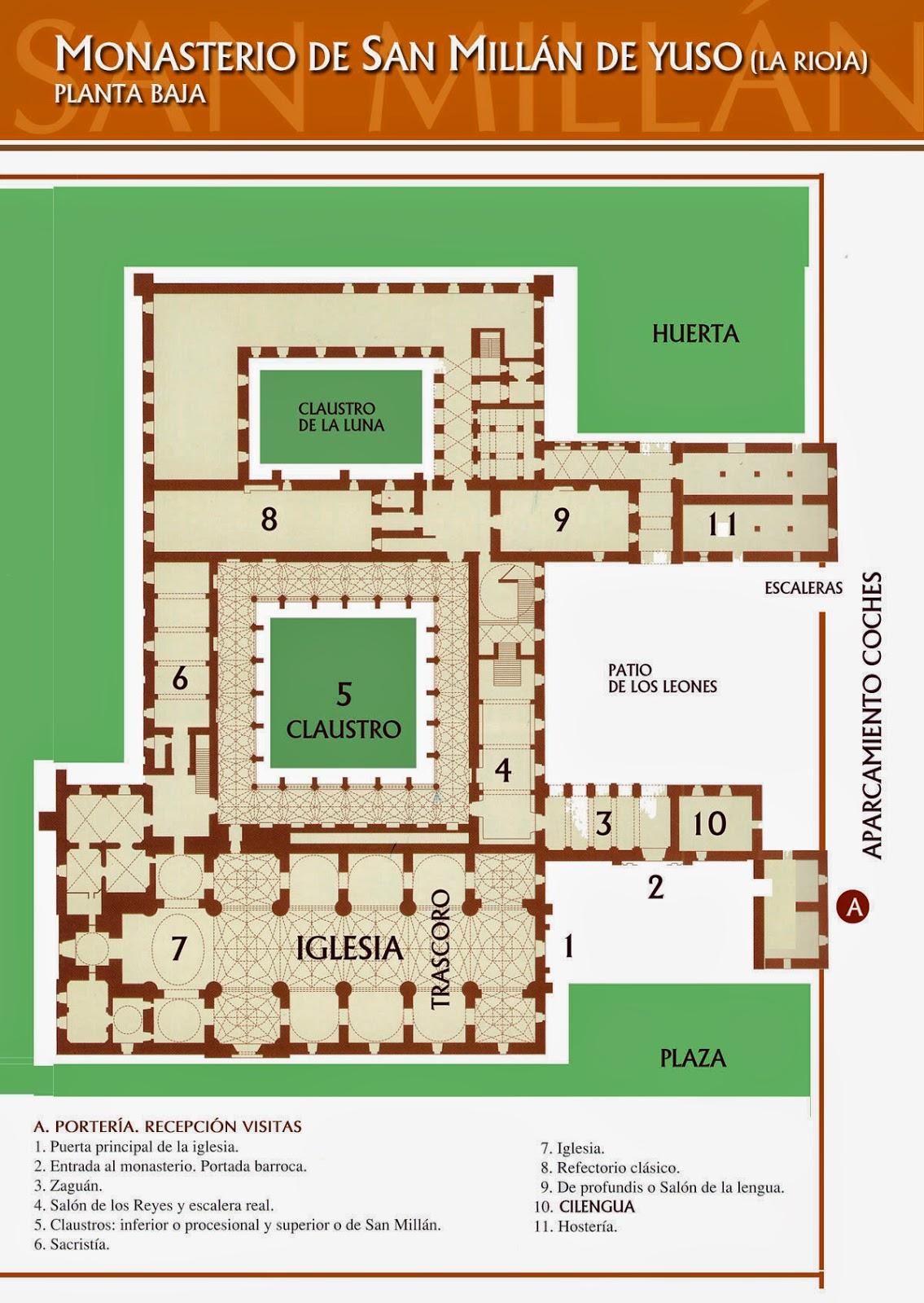 Plano del Monasterio de Yuso.