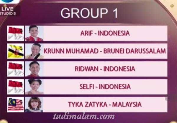 Pembagian Grup DA Asia 4 Top 10 Besar
