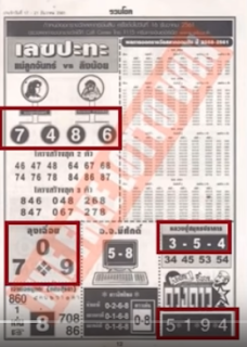Thailand Lottery First 4PC Papers For 16-12-2018 | Lotto End result