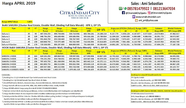 Harga Cluster Bukit SAKURA Citra Indah City April 2019