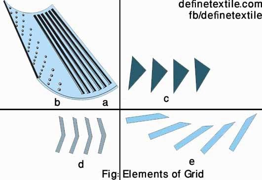 grid-elements