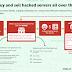 Iligal na Bentahan ng mga Na-Hack na Servers mula sa 173 Bansa, Nadiskubre ng Kaspersky Lab