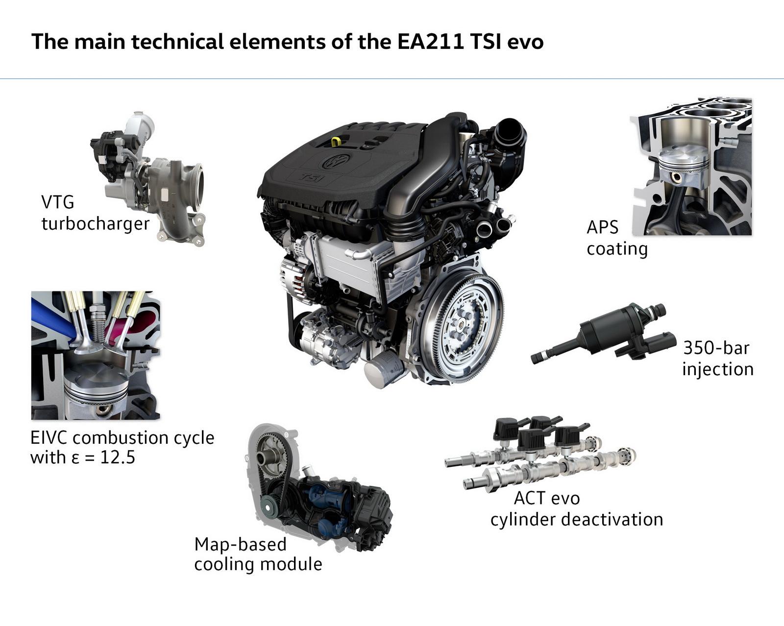 Unit 1 further 3h1t6 Automatic Transmission Diagram furthermore T5000093 Need belt diagram 3 3 liter v6 1994 also Demo233 additionally Kolben  Technik. on 4 cylinder car engines