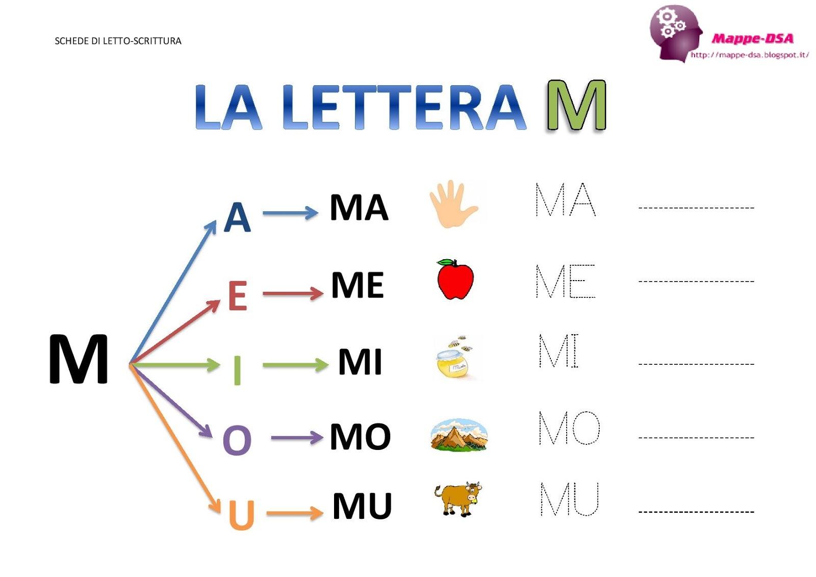 """Favorito LA LETTERA """"M"""" E LE SUE SILLABE EY36"""