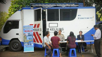 Jadwal SIM keliling daerah serang dan banten 2017
