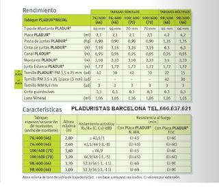 Pladur barcelona instalador pladurista de barcelona - Medidas placas pladur ...