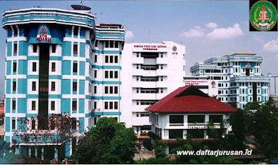 Daftar Program Studi / Jurusan STIE Perbanas Surabaya
