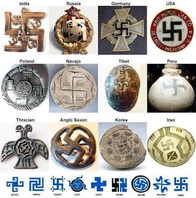 simbolo svastica