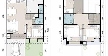 lingkar warna: denah rumah minimalis ukuran 7x12 meter 4