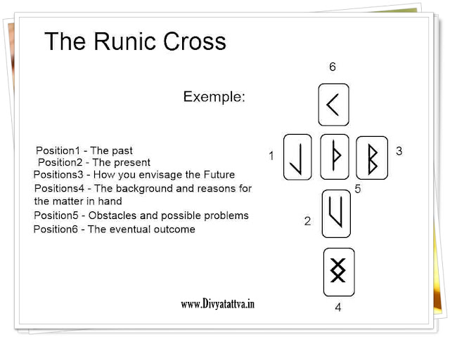 how to read runes for divination,  how to cast runes spread,  what are runes stones,  what are runes used for