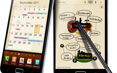 Use Pre-Rooted OS and root the Galaxy Note 3 LTE N9005