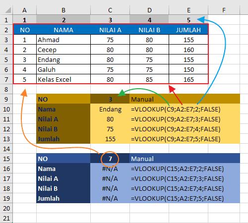 Contoh Rumus Vlookup Excel 1