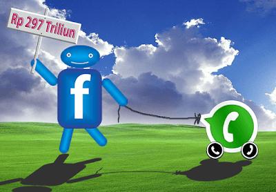 Whatsapp Dibeli Facebook dengan harga 22 Milyar US Dollar atau senilai 297 Triliun rupiah