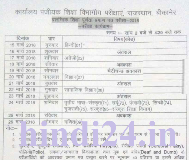 8th class result 2019 rajasthan board