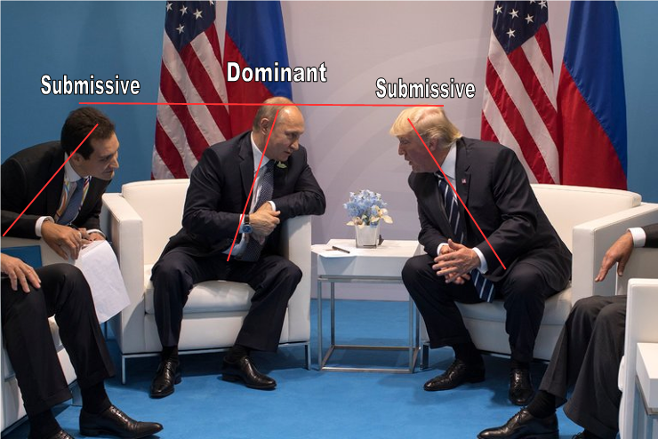 submissive body language