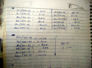 Angle conversion trigonometric formula