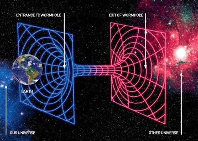 """Zoom sur la DMT la molécule de L'ESPRIT qui permet de faire un voyage ASTRAL  by Mister Bons Plans  18:49  0 commentaires  News scientifique !! PUBLIC AVERTI !! (C'est à dire les personnes terre à terre, personne dont l'esprit n'est pas capable de s'élever..)  """"Clairement plus je croise du monde plus on me parle de la DMT, du voyage ASTRAL donc il fallait que je me renseigne surtout qu'il y a débat""""...  AVEZ-VOUS DÉJÀ VÉCU UNE CONSCIENCE ENTRE LE RÉVEIL ET LE SOMMEIL ?  - C'est entre les deux où la GLANDE PINÉALE réagit on appelle cela le 3ème œil    Qu'est ce que le 3ème Œil ? Certaines personnes arrive à voyager (quitter son corps spirituellement) sans aucun produit chimique et ce que je souhaite évidement, soit en méditant ou après avoir dormi, c'est à dire avant de se réveiller et être lucide pour, pouvoir s'élever, même des personnes arrivent à être lucide pendant un rêve et contrôlent tout (comme le film inception ou même matrix) Qu'est ce qu'un voyage ASTRAL ?  Le voyage astral est une expression de l'ésotérisme qui désigne l'impression que l'esprit se dissocie du corps physique pour vivre une existence autonome et explorer librement l'espace environnant. Il existe plusieurs synonymes de cette expression incluant « décorporation », « dédoublement astral », « excursion psychique », « expérience hors du corps » (EHC),« projection astrale », « projection du corps astral », « sortie hors du corps » (SHC), « transe ecsomatique », « voyage hors du corps », « sortie astrale » et « voyage astral ». L'expression d'expérience de hors-corps est plus récente et relève davantage de la médecine et la psychologie.  L'expérience se produirait en diverses occasions : à l'approche de la mort, au cours d'une opération sous anesthésie, sous le coup d'une douleur intense, au cours d'une méditation, lorsque le corps est dans un état de relaxation avancé, lors du sommeil profond, sous l'emprise de drogues hallucinogènes, en période de stress, lors de paralysie du sommeil ou même sa"""
