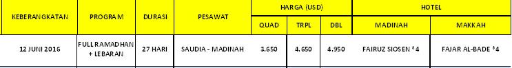 Harga Paket Umroh Full Ramadhan 2016