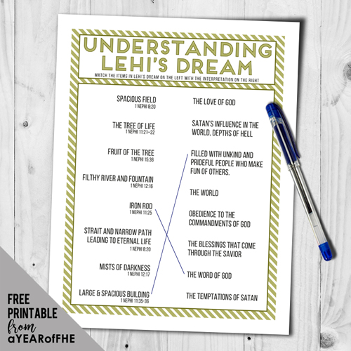 A Year of FHE // Check out this free printable to help older kiids and teens understand Lehi's Dream from the Book of Mormon. #lds