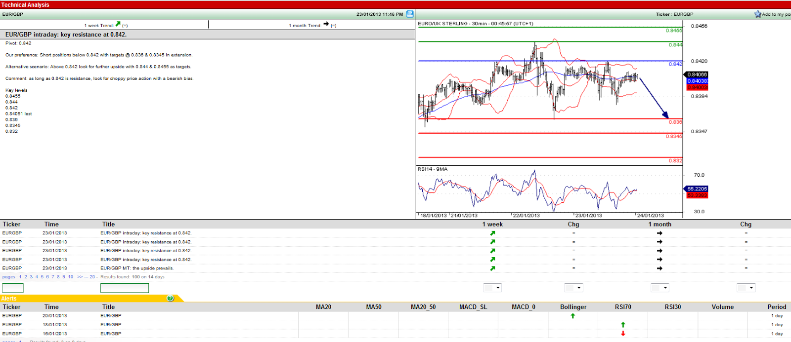 Forex capital trading pty ltd asic