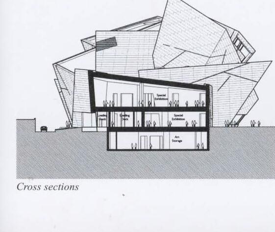 denver art museum case study