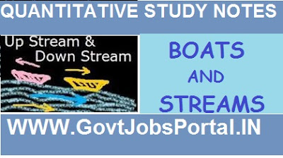 BOATS AND STREAMS QUANTITATIVE APTITUDE STUDY NOTES