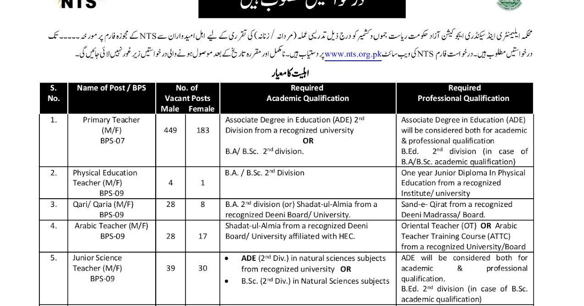 NTS AJK Primary Teacher PET AT Qari JST Jobs MCQs Notes