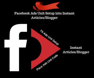 Facebook Ads Unit Set Up into Instant Article