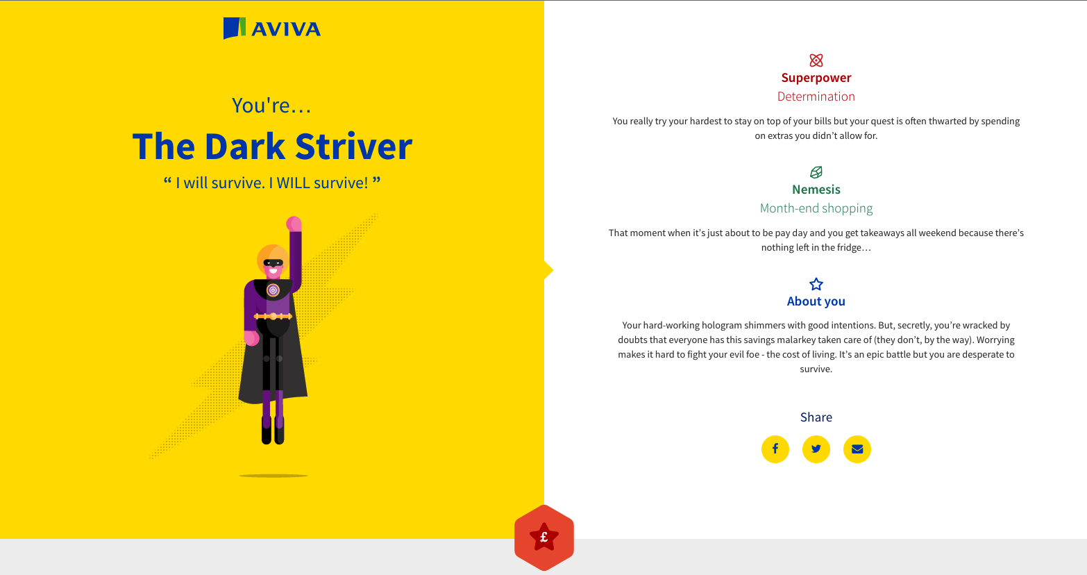 save smarter the aviva financial personality tool oh so amelia then based on your responses you will be shown your financial personality type which is characterised by a superhero as you can see apparently i am the
