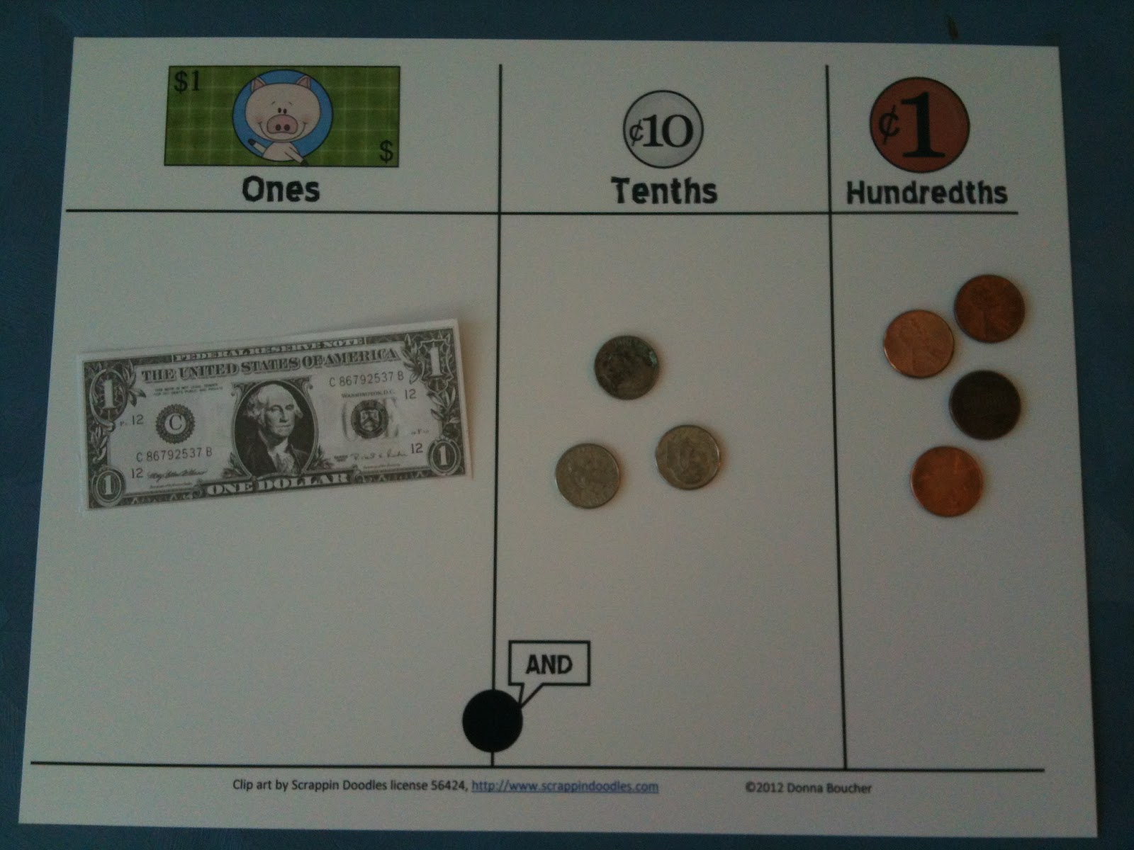 Classroom Freebies Too Decimal Place Value Mats
