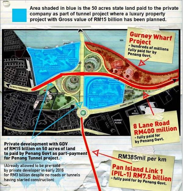Kes Terowong Pulau Pinang: Laporan Tidak Siap, Yuran Perundingan Dengan Harga Melampau Telah Dibayar