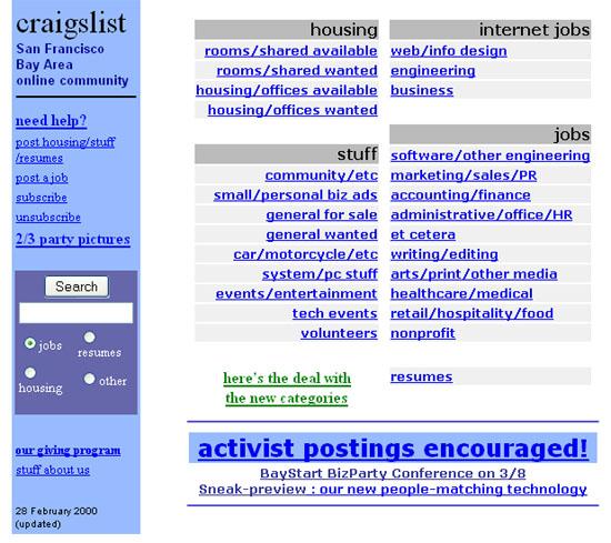 Craigslistmi Com: Famous Websites Old Design