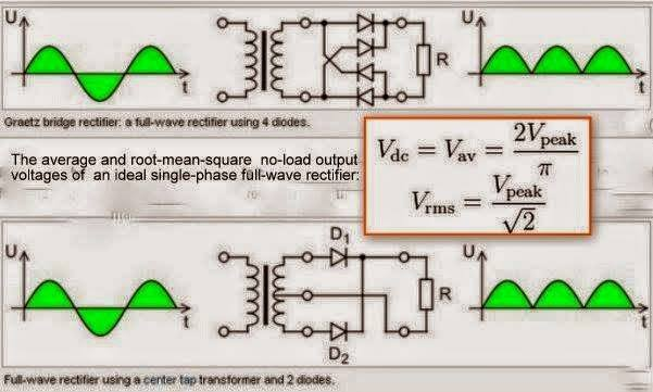 Differences In Full Wave Rectifiers Electrical Engineering Stack