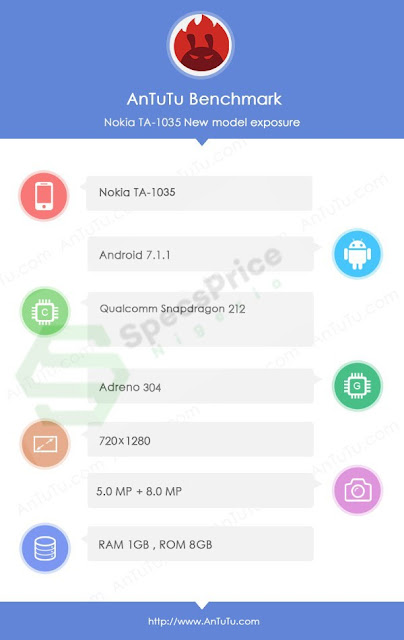 Nokia 2 appears on AnTuTu benchmark