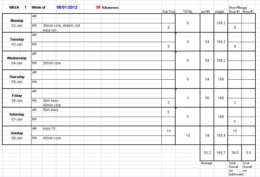 Running Log Excel Template - mandegarinfo
