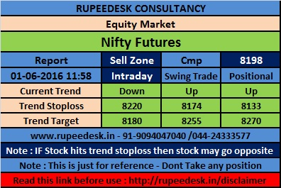 Free tips for option trading in nifty