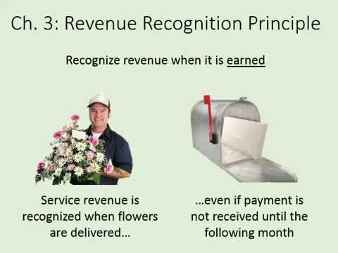 case 1 6 enron the revenue recognition principle Worldcom: the matching principle case 17 isuru wijesundara company history in 2000, revenue in telecommunication industry went down in june 2002.
