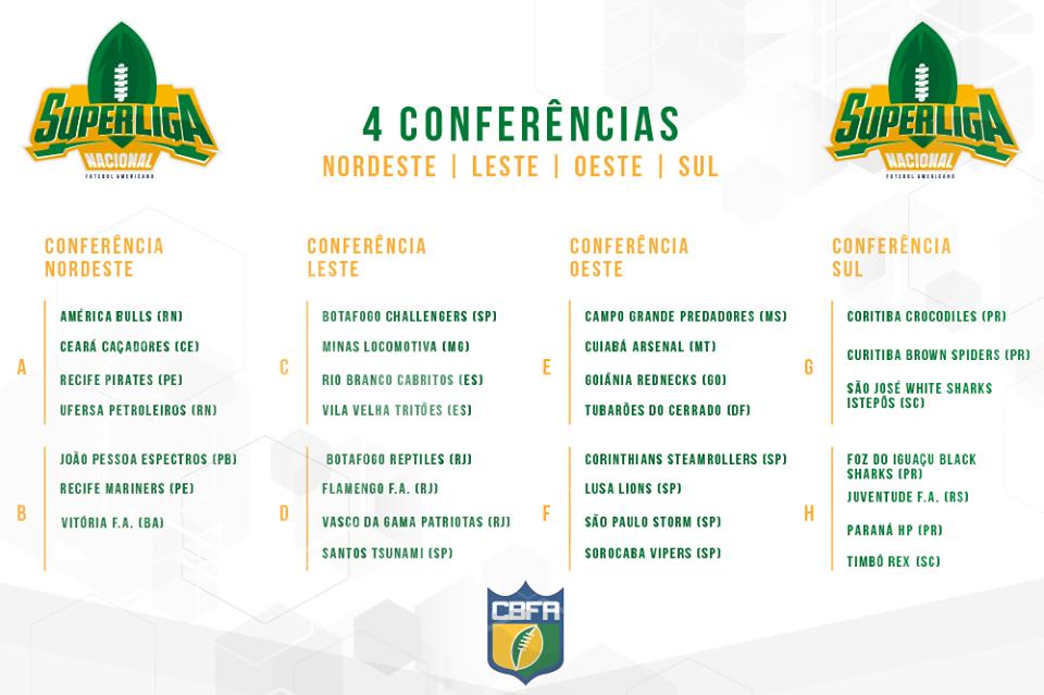 CBFA (Confederação Brasileira de Futebol Americano) divulga a Tabela da  Superliga Nacional 2016. fe5c3b03693b7