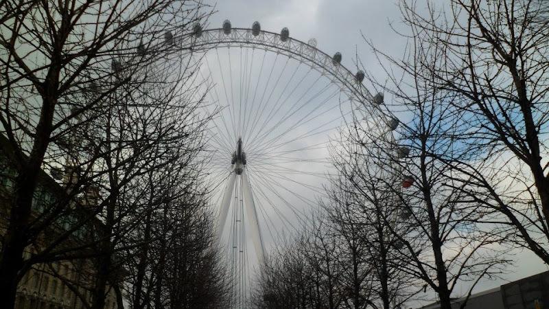 City Break Plans | Weekend in London