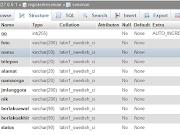 Export Tabel MySql ke PDF dengan PHP
