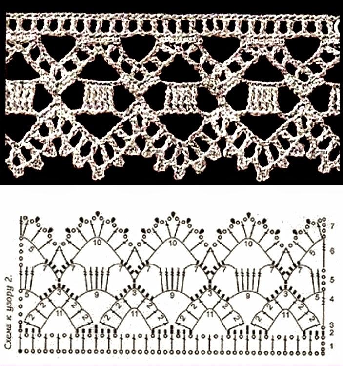 Uncinetto e crochet grande raccolta di schemi per bordi for Merletti all uncinetto schemi