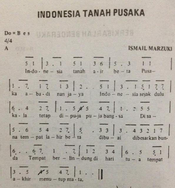 Not Angka Pianika Lagu Indonesia Tanah Pusaka