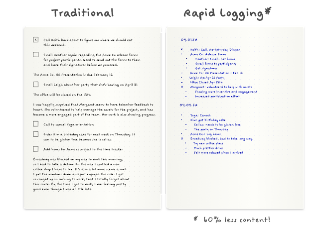 Contoh Rapid Logging pada Back To Basic Bullet Journal