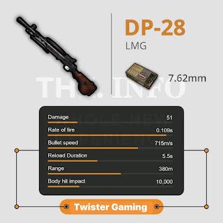 dp-28 pubg