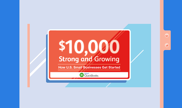 Image: $10,000 Strong and Growing How U.S. Small Businesses Get Started